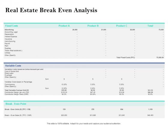Property Investment Strategies Real Estate Break Even Analysis Ppt PowerPoint Presentation Gallery Slide Portrait PDF