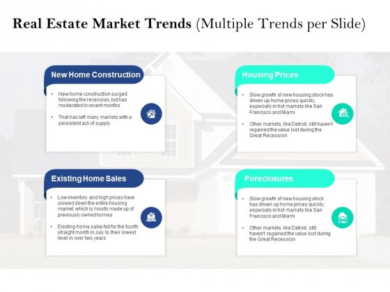 Property Investment Strategies Real Estate Market Trends Multiple Trends Per Slide Ppt PowerPoint Presentation Infographics Slides PDF