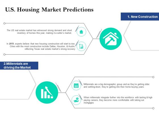 Property Investment Strategies U S Housing Market Predictions Ppt PowerPoint Presentation Show Model PDF