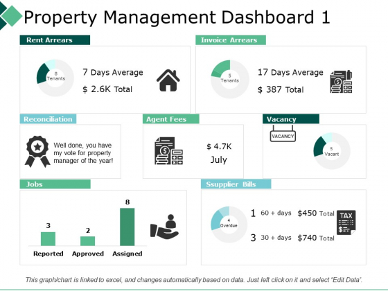Property Management Dashboard 1 Reconciliation Ppt PowerPoint Presentation Professional Visuals