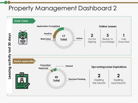 Property Management Dashboard Ppt PowerPoint Presentation Outline Infographics