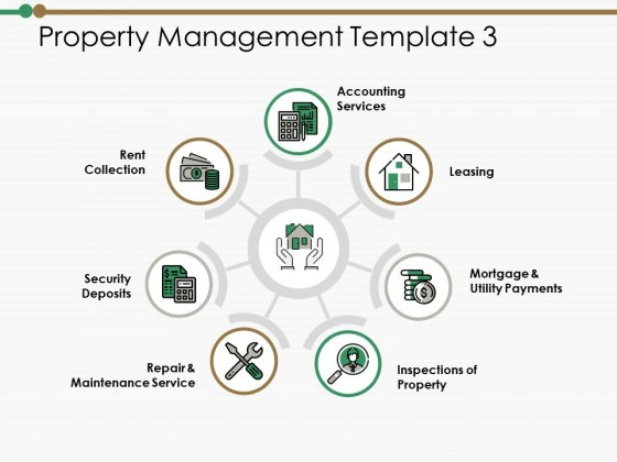 Property Management Template Ppt PowerPoint Presentation Styles Designs