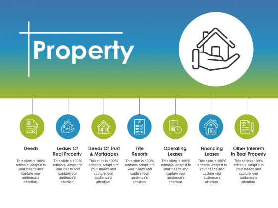 Property Ppt PowerPoint Presentation Model Layout Ideas