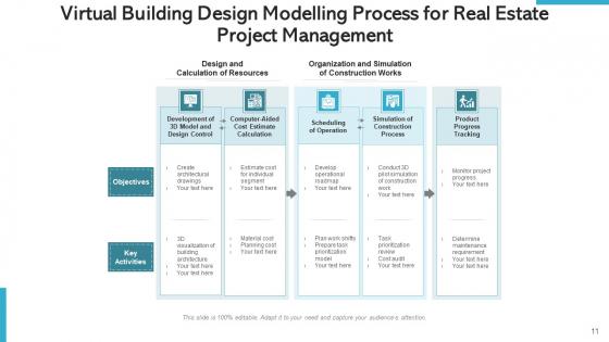 Property_Project_Management_Development_Ppt_PowerPoint_Presentation_Complete_Deck_With_Slides_Slide_11
