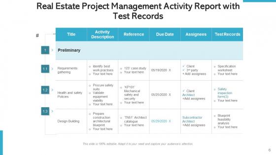 Property_Project_Management_Development_Ppt_PowerPoint_Presentation_Complete_Deck_With_Slides_Slide_6