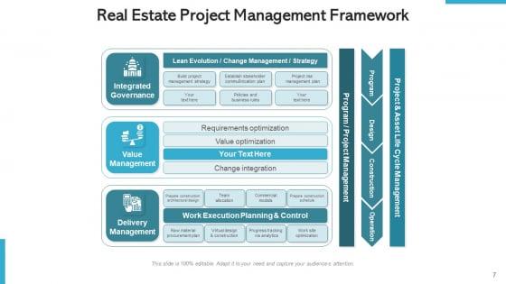 Property_Project_Management_Development_Ppt_PowerPoint_Presentation_Complete_Deck_With_Slides_Slide_7
