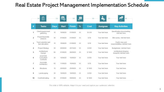 Property_Project_Management_Development_Ppt_PowerPoint_Presentation_Complete_Deck_With_Slides_Slide_8