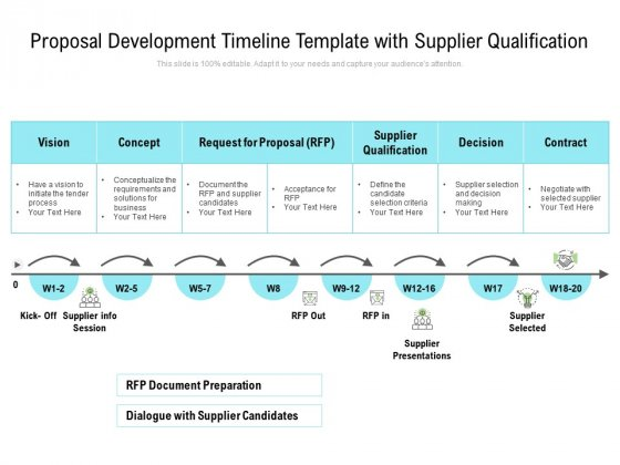 Proposal_Development_Timeline_Template_With_Supplier_Qualification_Ppt_PowerPoint_Presentation_Model_Visual_Aids_Slide_1