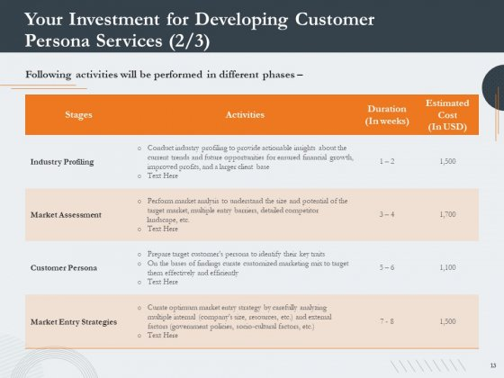 Proposal_For_Creating_Buyer_Persona_Ppt_PowerPoint_Presentation_Complete_Deck_With_Slides_Slide_13