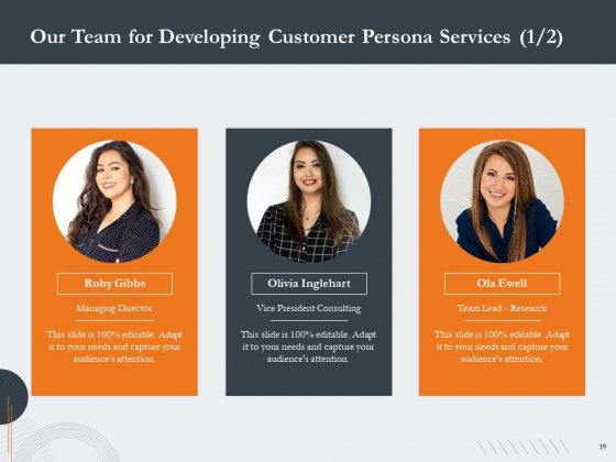 Proposal_For_Creating_Buyer_Persona_Ppt_PowerPoint_Presentation_Complete_Deck_With_Slides_Slide_19