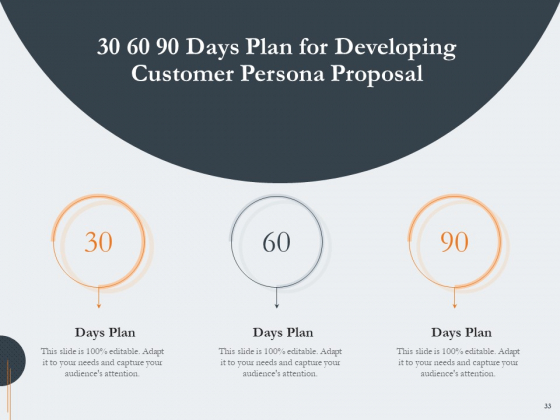 Proposal_For_Creating_Buyer_Persona_Ppt_PowerPoint_Presentation_Complete_Deck_With_Slides_Slide_33