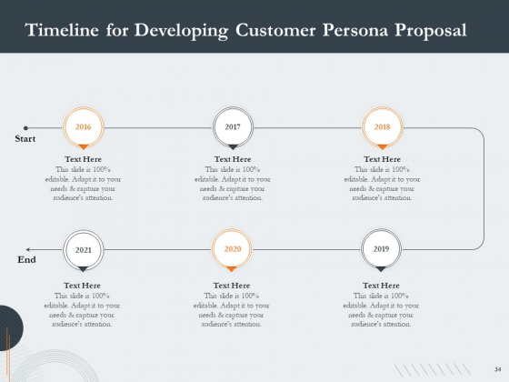 Proposal_For_Creating_Buyer_Persona_Ppt_PowerPoint_Presentation_Complete_Deck_With_Slides_Slide_34