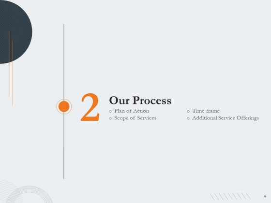Proposal_For_Creating_Buyer_Persona_Ppt_PowerPoint_Presentation_Complete_Deck_With_Slides_Slide_6