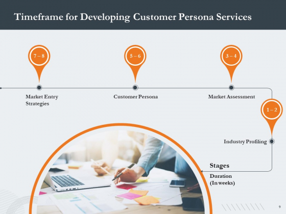 Proposal_For_Creating_Buyer_Persona_Ppt_PowerPoint_Presentation_Complete_Deck_With_Slides_Slide_9