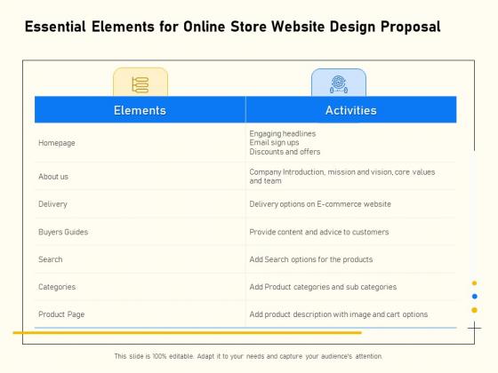 Proposal For Ecommerce Website Development Essential Elements For Online Store Website Design Proposal Designs PDF
