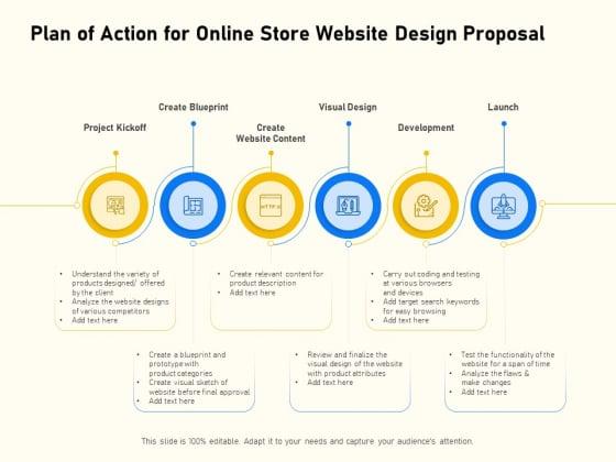 Proposal For Ecommerce Website Development Plan Of Action For Online Store Website Design Proposal Ideas PDF