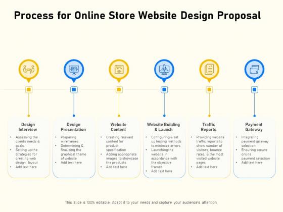 Proposal For Ecommerce Website Development Process For Online Store Website Design Proposal Guidelines PDF
