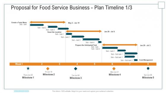 Proposal For Food Service Business Plan Timeline Jun Ppt Model Graphic Images PDF