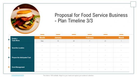 Proposal For Food Service Business Plan Timeline Ppt Slides Maker PDF
