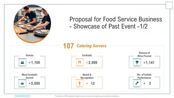 Proposal For Food Service Business Showcase Of Past Event Award Rules PDF