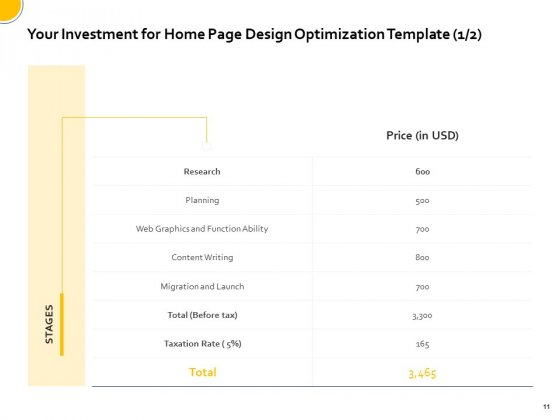 Proposal_For_Home_Page_Design_Optimization_Template_Ppt_PowerPoint_Presentation_Complete_Deck_With_Slides_Slide_11