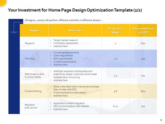 Proposal_For_Home_Page_Design_Optimization_Template_Ppt_PowerPoint_Presentation_Complete_Deck_With_Slides_Slide_12
