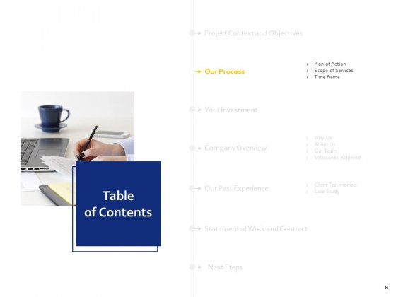Proposal_For_Home_Page_Design_Optimization_Template_Ppt_PowerPoint_Presentation_Complete_Deck_With_Slides_Slide_6