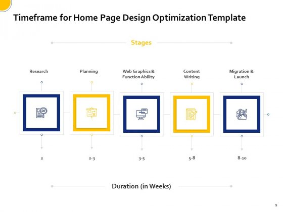 Proposal_For_Home_Page_Design_Optimization_Template_Ppt_PowerPoint_Presentation_Complete_Deck_With_Slides_Slide_9