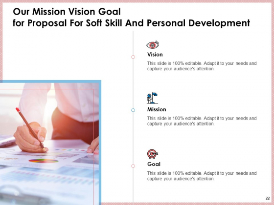 Proposal_For_Soft_Skill_And_Personal_Development_Ppt_PowerPoint_Presentation_Complete_Deck_With_Slides_Slide_22