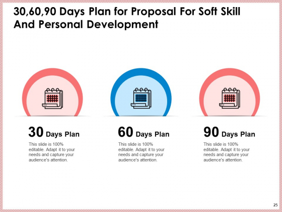 Proposal_For_Soft_Skill_And_Personal_Development_Ppt_PowerPoint_Presentation_Complete_Deck_With_Slides_Slide_25