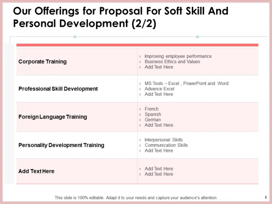 Proposal_For_Soft_Skill_And_Personal_Development_Ppt_PowerPoint_Presentation_Complete_Deck_With_Slides_Slide_6