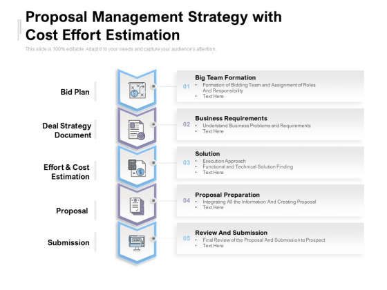 Proposal Management Strategy With Cost Effort Estimation Ppt PowerPoint Presentation Styles Show