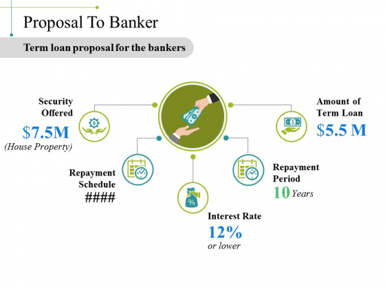 Proposal To Banker Ppt PowerPoint Presentation Outline Grid