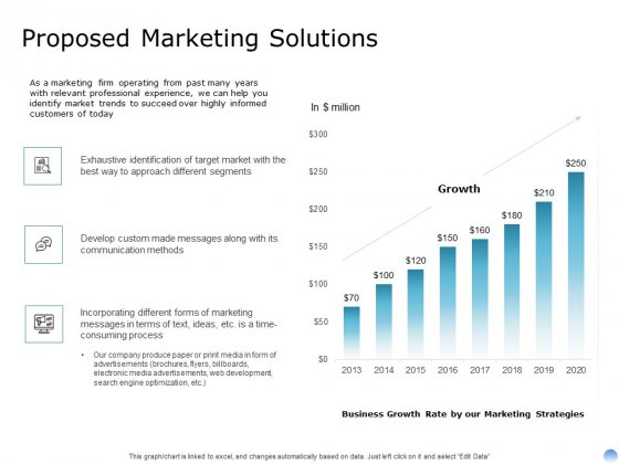 Proposal To Brand Company Professional Services Proposed Marketing Solutions Designs PDF