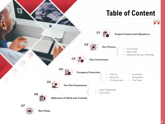 Proposal_To_Build_A_Gaming_Computer_Ppt_PowerPoint_Presentation_Complete_Deck_With_Slides_Slide_3