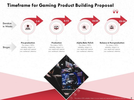 Proposal_To_Build_A_Gaming_Computer_Ppt_PowerPoint_Presentation_Complete_Deck_With_Slides_Slide_8