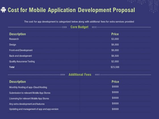 Proposal_To_Develop_Cellphone_Apps_Ppt_PowerPoint_Presentation_Complete_Deck_With_Slides_Slide_12