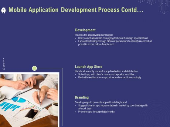 Proposal_To_Develop_Cellphone_Apps_Ppt_PowerPoint_Presentation_Complete_Deck_With_Slides_Slide_7
