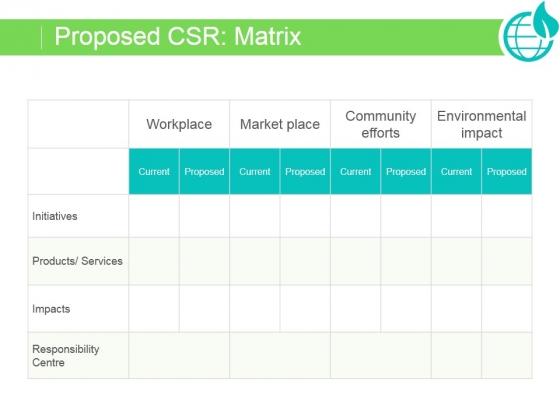 Proposed Csr Matrix Ppt PowerPoint Presentation Good