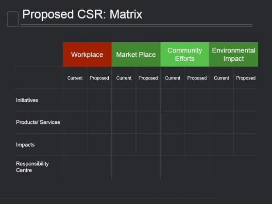 Proposed Csr Matrix Ppt PowerPoint Presentation Shapes
