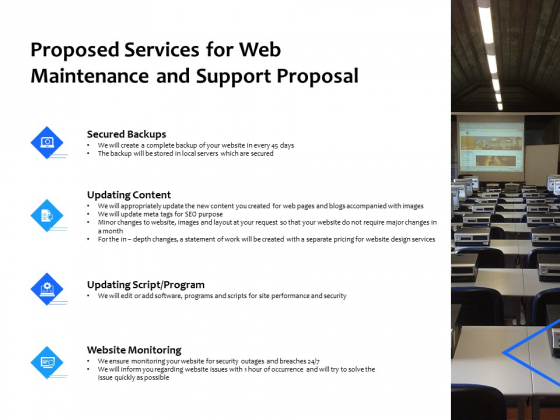 Proposed Services For Web Maintenance And Support Proposal Ppt PowerPoint Presentation File Show