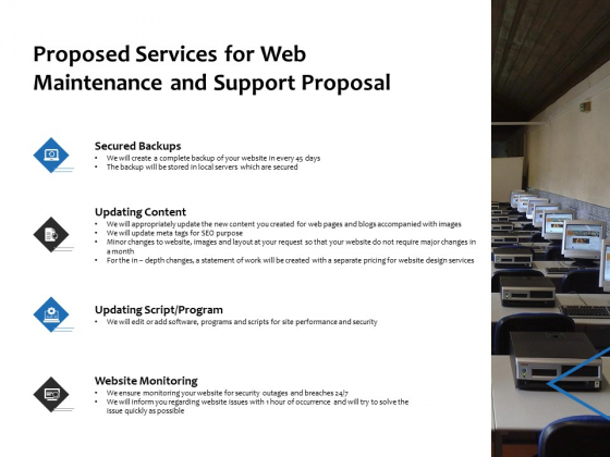Proposed Services For Web Maintenance And Support Proposal Ppt PowerPoint Presentation Styles Styles
