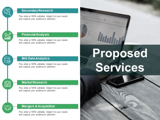 Proposed Services Ppt PowerPoint Presentation Pictures Backgrounds