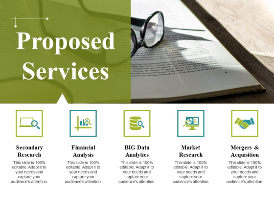 Proposed Services Ppt PowerPoint Presentation Summary Graphics
