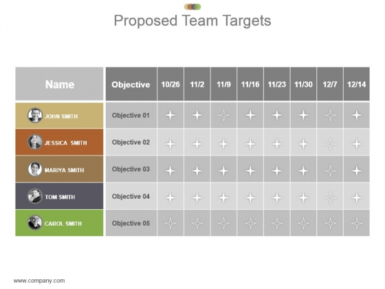 Proposed Team Targets Powerpoint Slide Presentation Tips