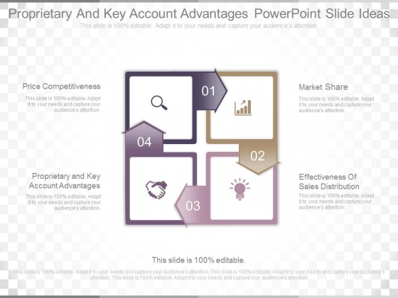 Proprietary And Key Account Advantages Powerpoint Slide Ideas