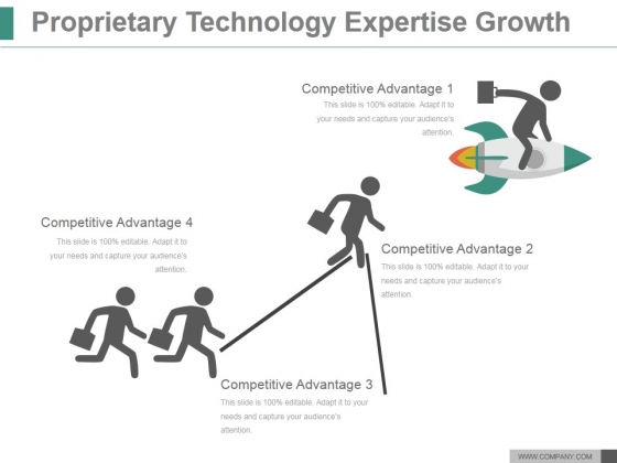 Proprietary Technology Expertise Growth Ppt PowerPoint Presentation Rules