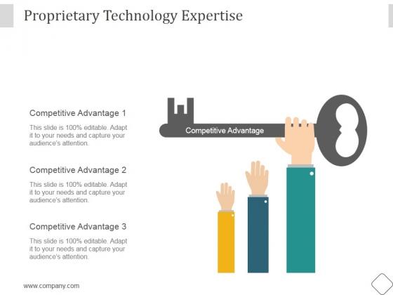 Proprietary Technology Expertise Ppt PowerPoint Presentation Model