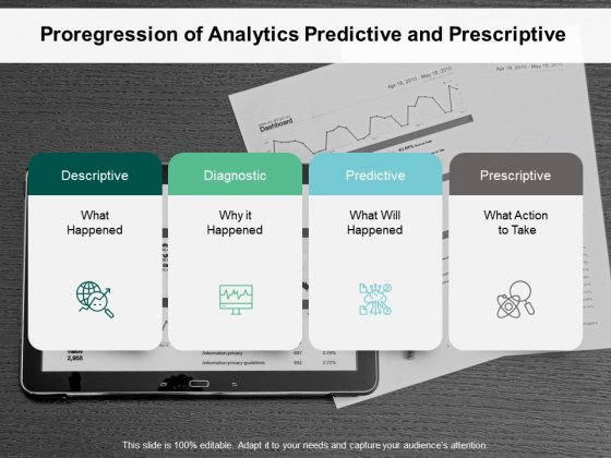Proregression Of Analytics Predictive And Prescriptive Ppt PowerPoint Presentation Styles Inspiration Cpb