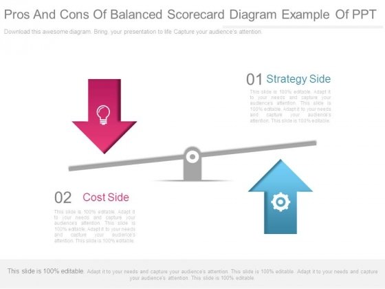 Pros And Cons Of Balanced Scorecard Diagram Example Of Ppt